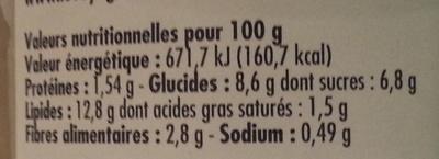 Fondant d'aubergine aux épices façon Rougail - Informations nutritionnelles - fr