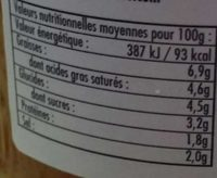 Sauce tikka masala - Informations nutritionnelles - fr