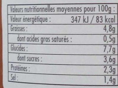 Tomate & oignon aux épices - Informations nutritionnelles - fr