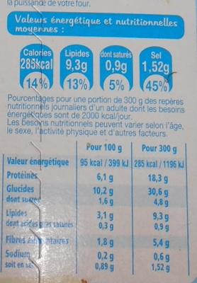 Tagliatelles sauce pesto et noix de Saint Jacques*, Surgelé - Voedigswaarden