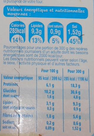 Tagliatelles sauce pesto et noix de Saint Jacques*, Surgelé - Informations nutritionnelles