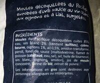 Moules Marinières - Ingredients