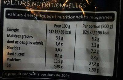 Moules Marinières - Nutrition facts
