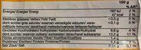 Melon en Billes - Informations nutritionnelles - fr