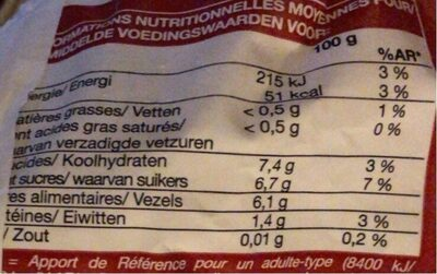 Framboises Brisées 1 Kilo - Voedingswaarden - fr