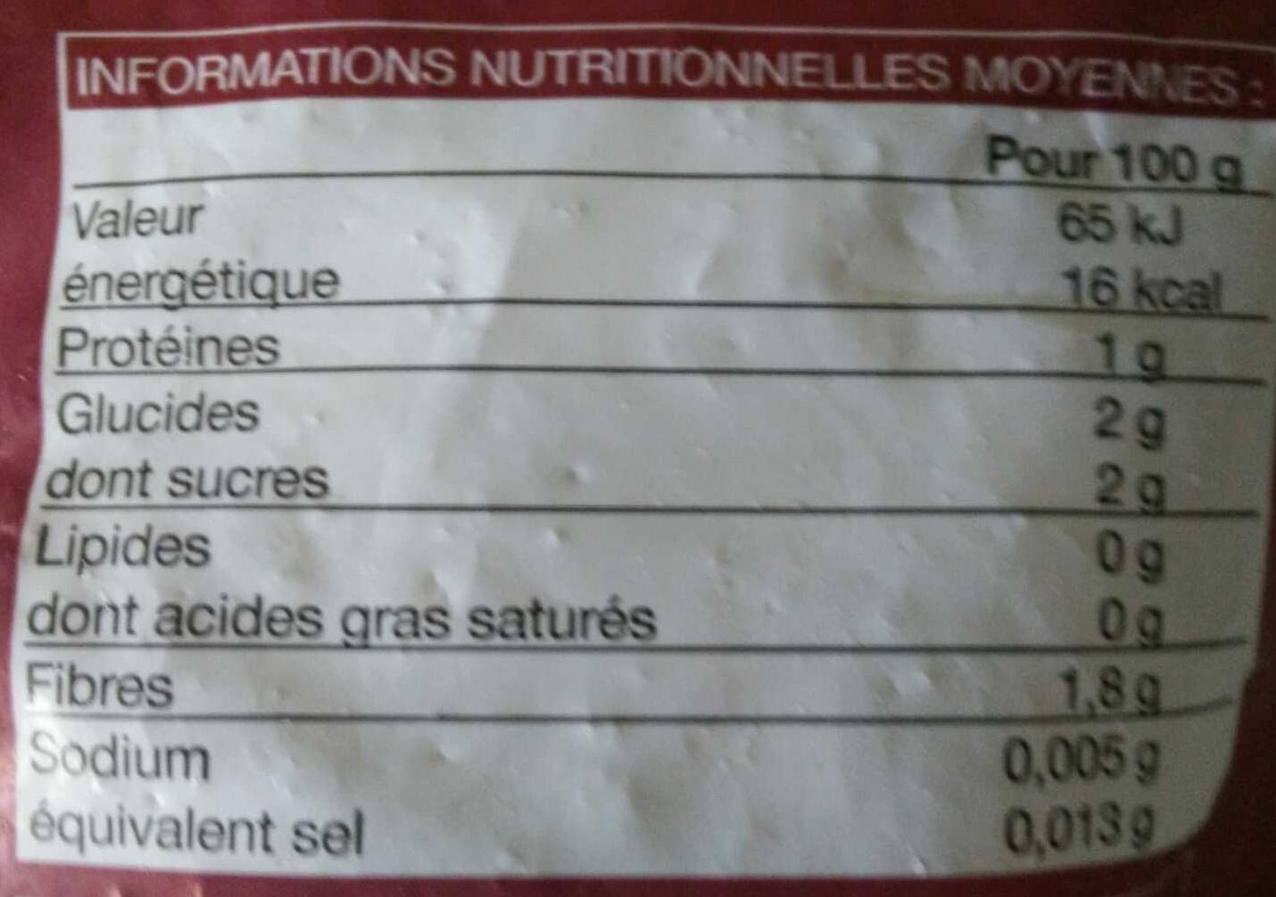 Rhubarbe en morceaux - Informations nutritionnelles - fr