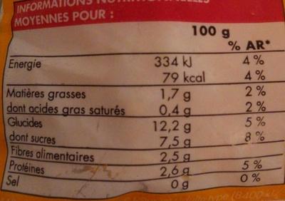 Maïs Doux en Épis - Informations nutritionnelles - fr