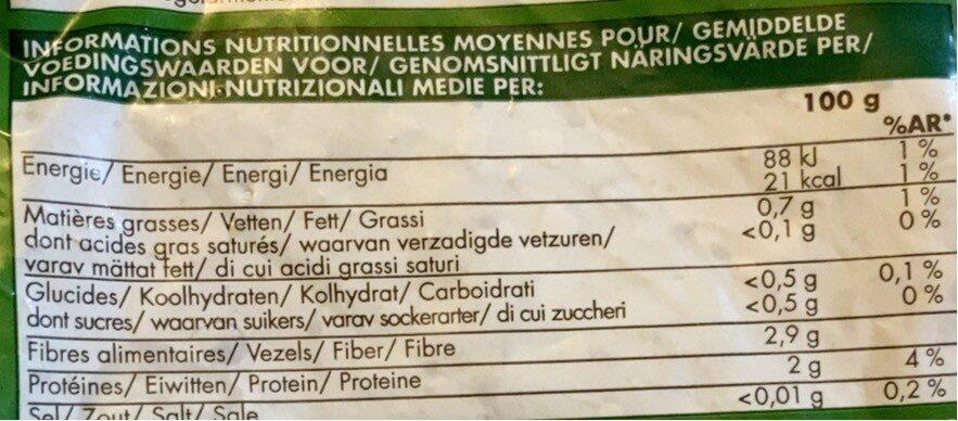 Oseille Coupée - Informations nutritionnelles - fr