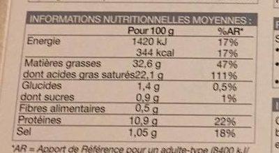 12 Escargots de Bourgogne Moyen - surgelés 70 g - Nutrition facts