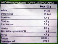 Haricots verts, non calibrés, surgelés - Voedingswaarden - fr