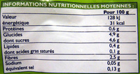 Carottes en rondelles surgelées Bio - 600 g - Informations nutritionnelles - fr