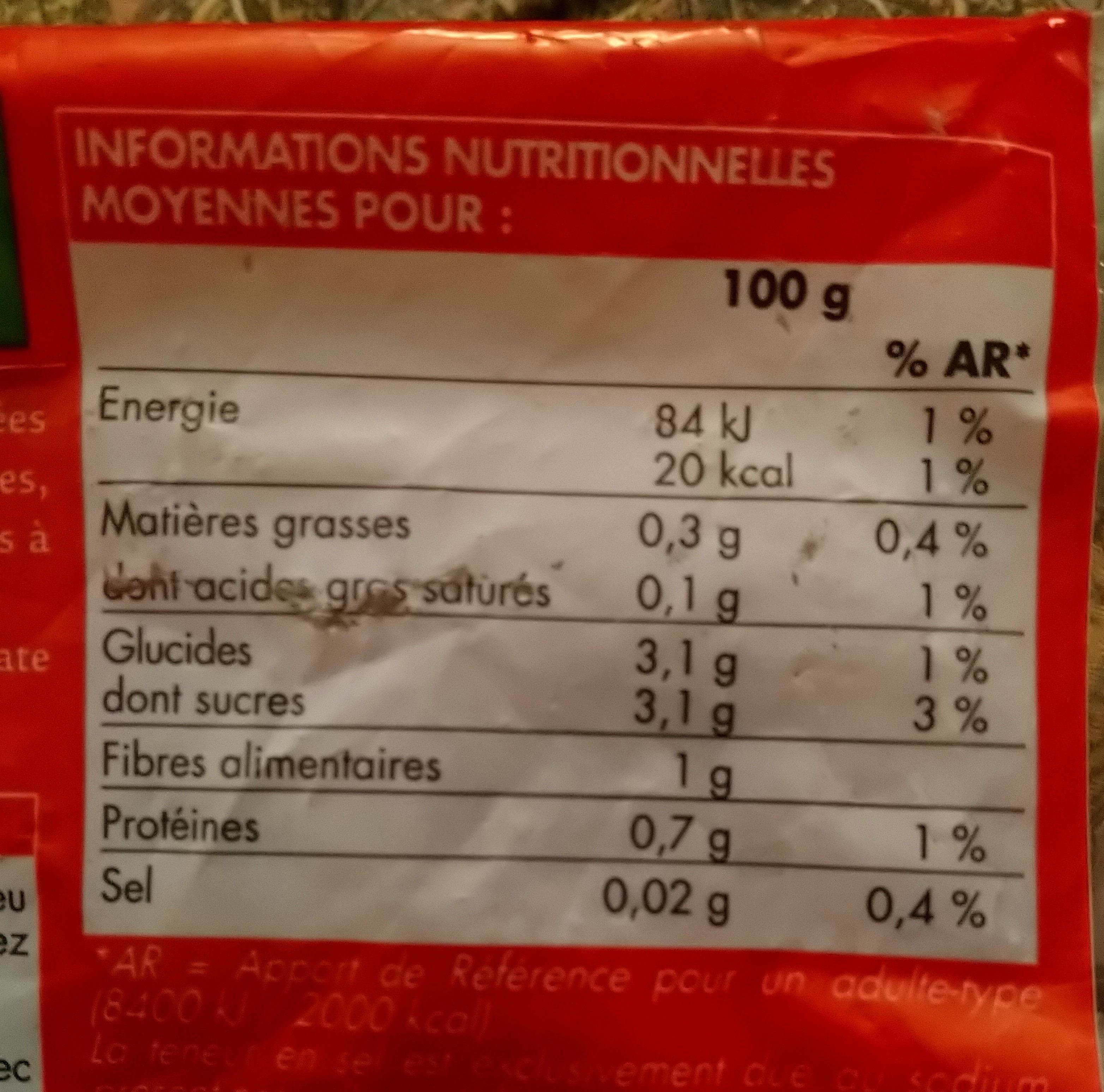 Tomates en quartiers pelées - Nutrition facts