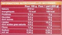Gratin de Légumes à la Provençale, Surgelé - Voedingswaarden - fr