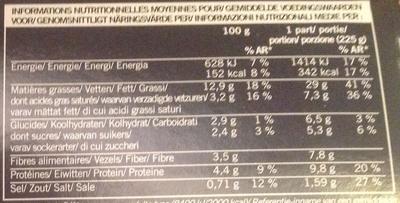 Gratin d'aubergines, Surgelé - Informations nutritionnelles
