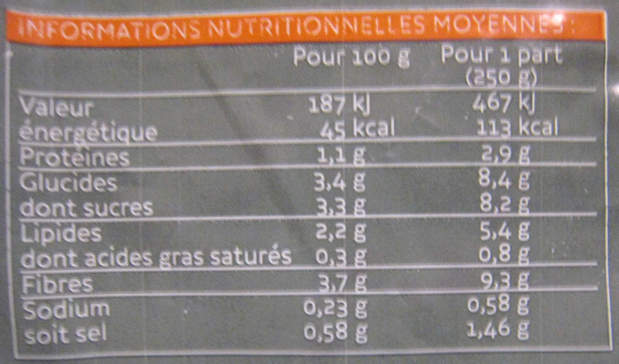 Ratatouille Cuisinée - Nutrition facts