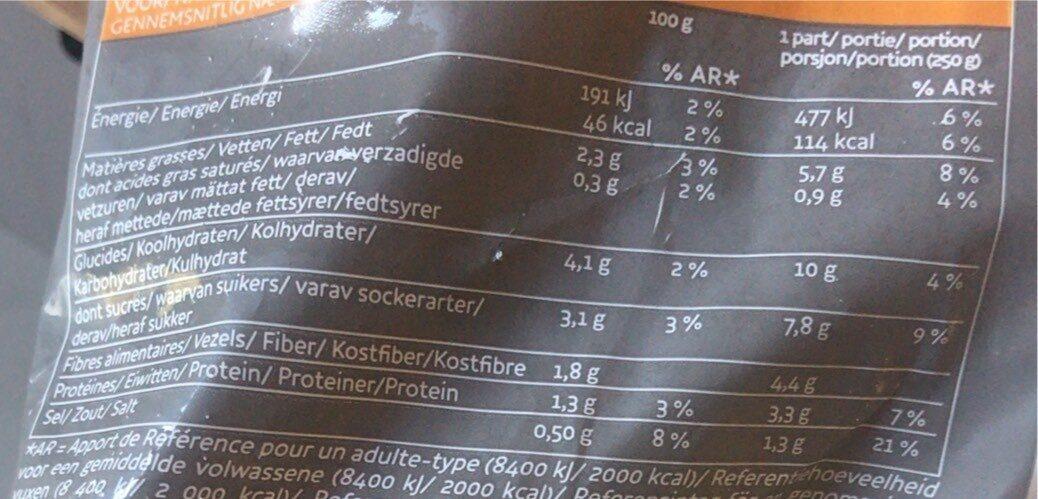 Ratatouille cuisinée - Valori nutrizionali - fr