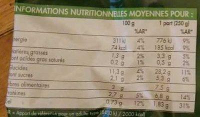 Mélange pour Potage Minestrone - Nutrition facts