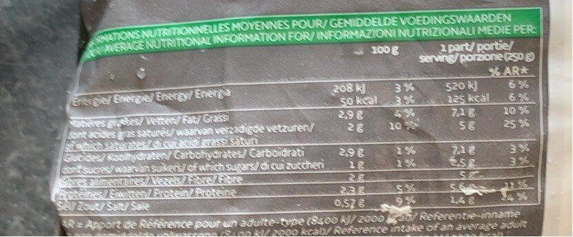 Epinards hachés à la crème - Nutrition facts - fr