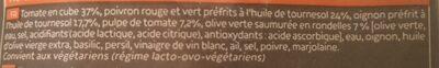 Légumes à la basquaise - Ingrédients