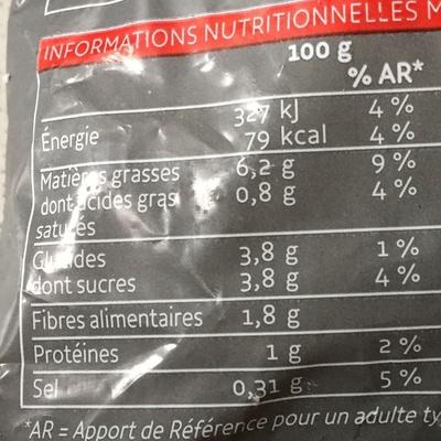 Légumes à la basquaise - Informations nutritionnelles
