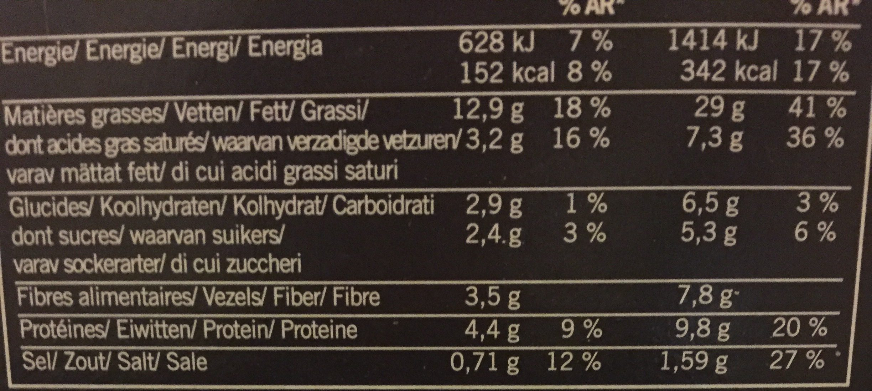 Gratin d'Aubergines - Informations nutritionnelles - fr