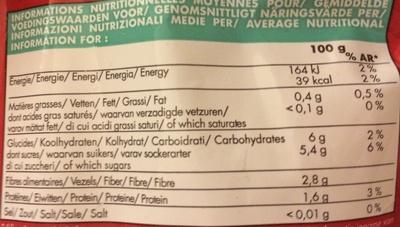 Mélange de légumes grilles - Voedingswaarden