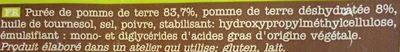 Pommes Duchesse - Ingrédients - fr
