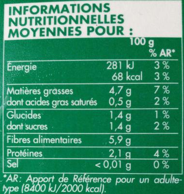 Ciboulette coupée surgelée - Informations nutritionnelles - fr
