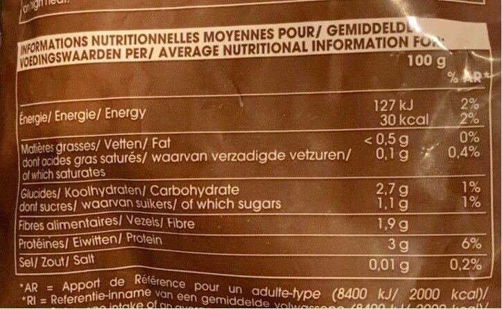 Jeunes Cèpes Coupés - Valori nutrizionali - fr