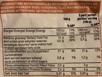 Pomme de terre salardaise - Voedingswaarden - fr