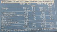 So Soupe bouillabaisse - Informations nutritionnelles