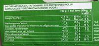 So Soupe - Tellement soupe - Poireau, pomme de terre - Voedingswaarden - fr