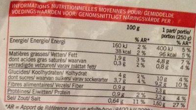 Gaspacho Tomate, Concombre, Poivron, Oignon, Le Sac De 1 Kilo - Informations nutritionnelles - fr