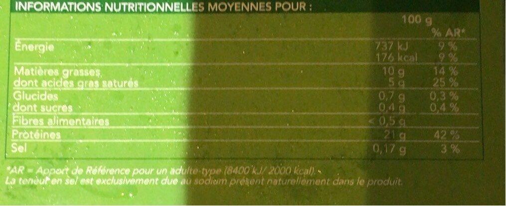 4 escalopes de veau haché - Informations nutritionnelles - fr
