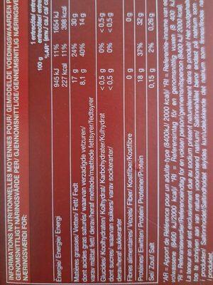 4 Entrecôtes - Informations nutritionnelles