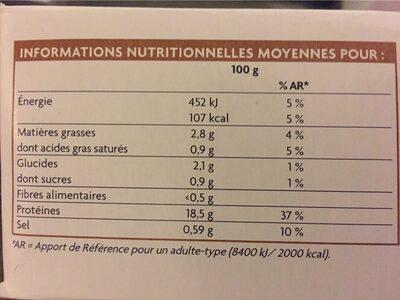 Filet mignon de porc à la moutarde - Informations nutritionnelles
