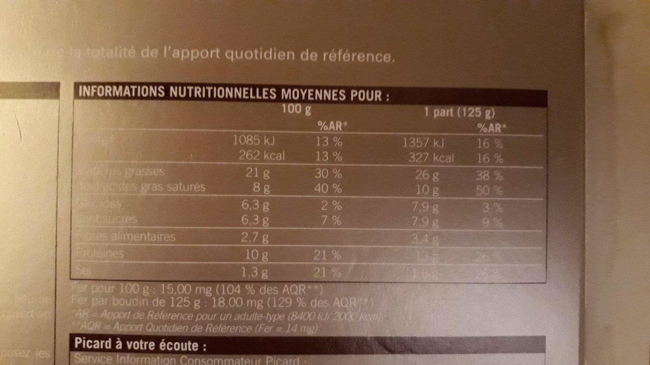 2 Boudins noirs aux pommes (cuits, congelés) - Informations nutritionnelles - fr