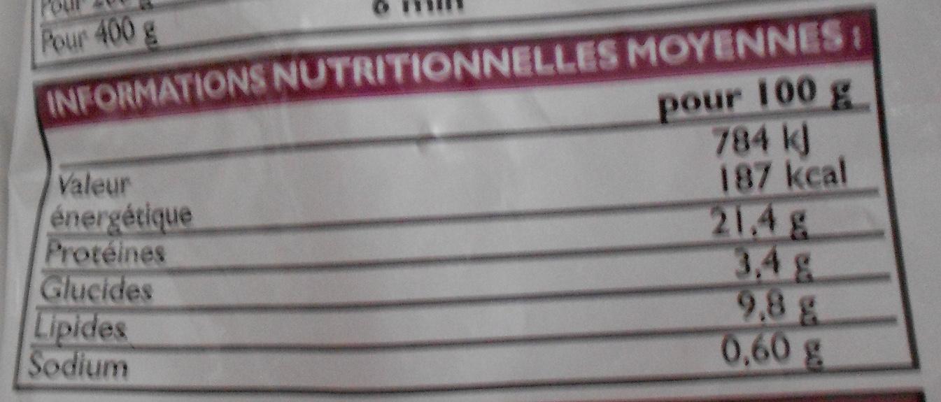 Bouchées de poulet tikka - Informations nutritionnelles
