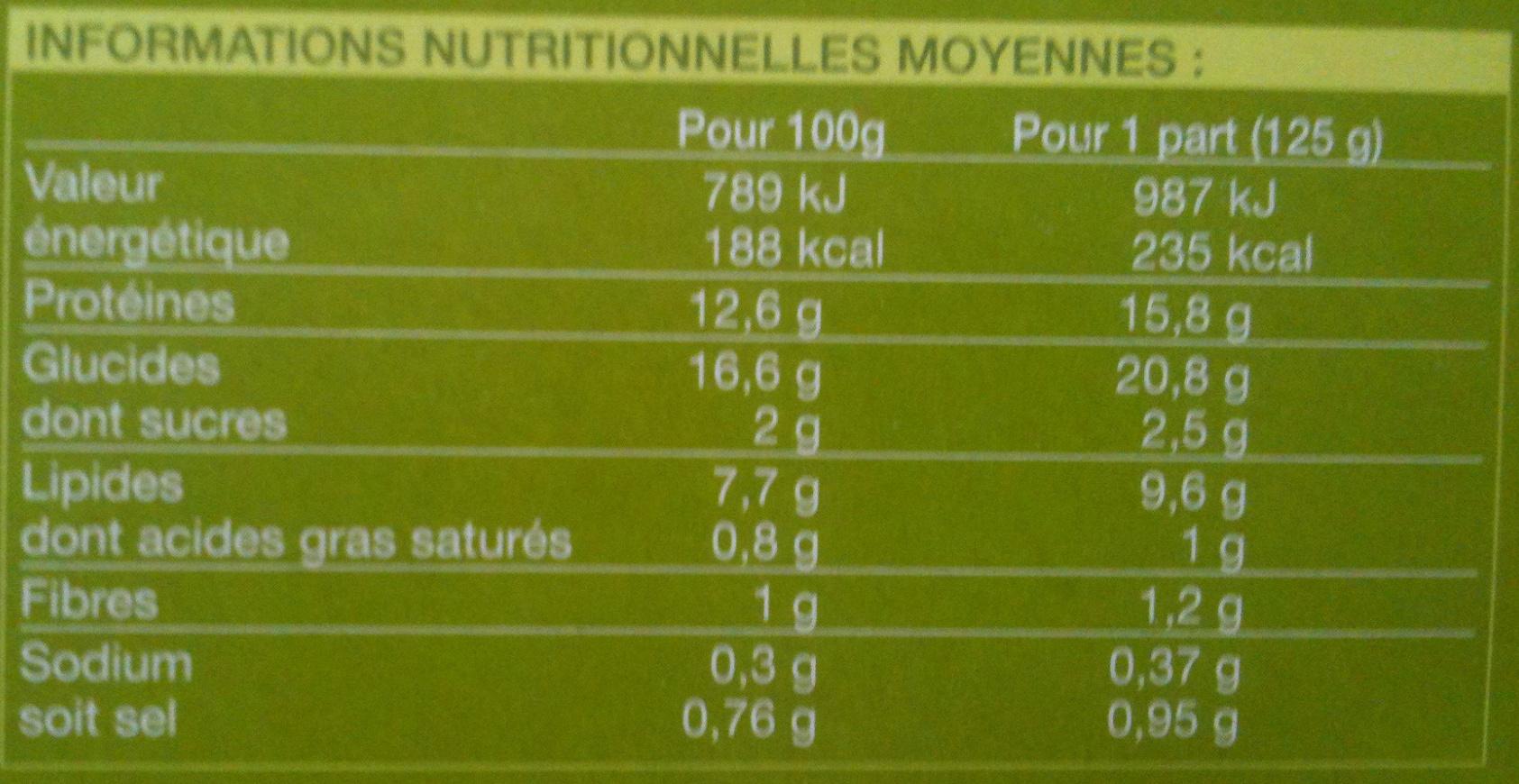 Portions de Colin d'Alaska panées - Informations nutritionnelles - fr