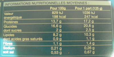 4 portions de Cabillaud - Informations nutritionnelles