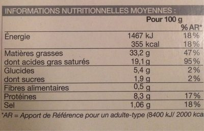 24 Moules Farcies - Nutrition facts