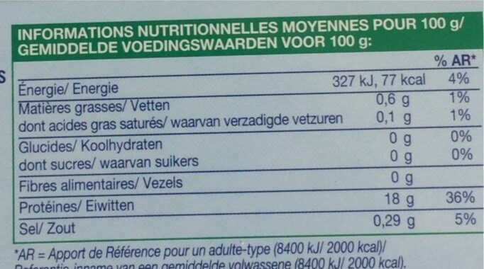 Dos d'églefin - Informations nutritionnelles - fr