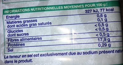 4 Portions D'eglefin - Nutrition facts