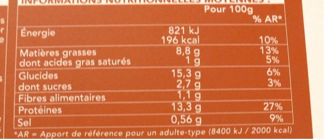 Filets de Merlan - Nutrition facts - fr