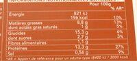 Filets de Merlan - Voedingswaarden - fr