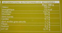 Filets de colin d'Alaska meunière - Nutrition facts - fr