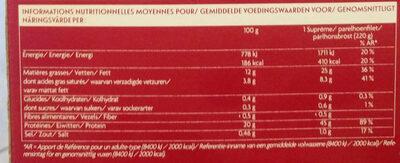 2 suprêmes de pintade farcis aux girolles et au porto - Informations nutritionnelles - fr