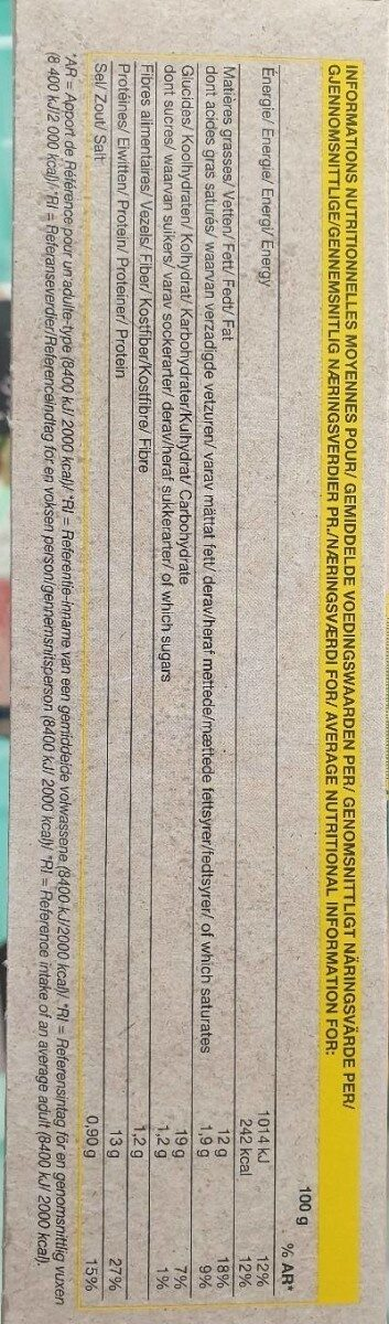 Bâtonnets de poulet - Informations nutritionnelles - fr