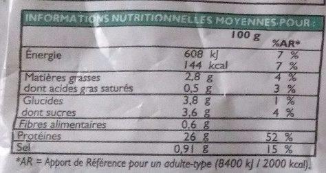 Aiguillettes de poulet aux épices tandoori - Nutrition facts