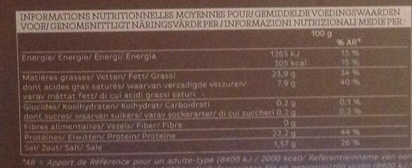 2 cuisses de canard du Sud-Ouest confites surgelées - Informations nutritionnelles - fr